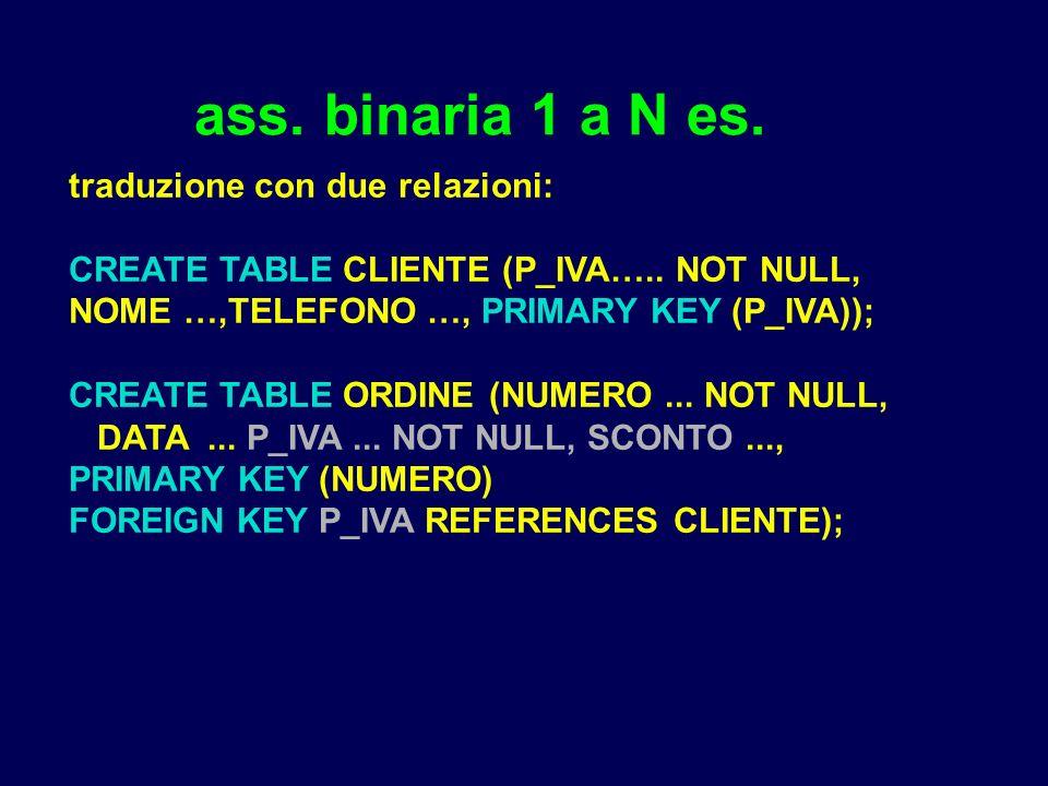 traduzione con due relazioni: CREATE TABLE CLIENTE (P_IVA….. NOT NULL, NOME …,TELEFONO …, PRIMARY KEY (P_IVA)); CREATE TABLE ORDINE (NUMERO... NOT NUL