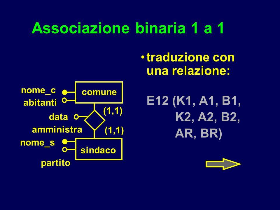 Associazione binaria 1 a 1 traduzione con una relazione: E12 (K1, A1, B1, K2, A2, B2, AR, BR) comune nome_c nome_s sindaco (1,1) abitanti amministra partito data