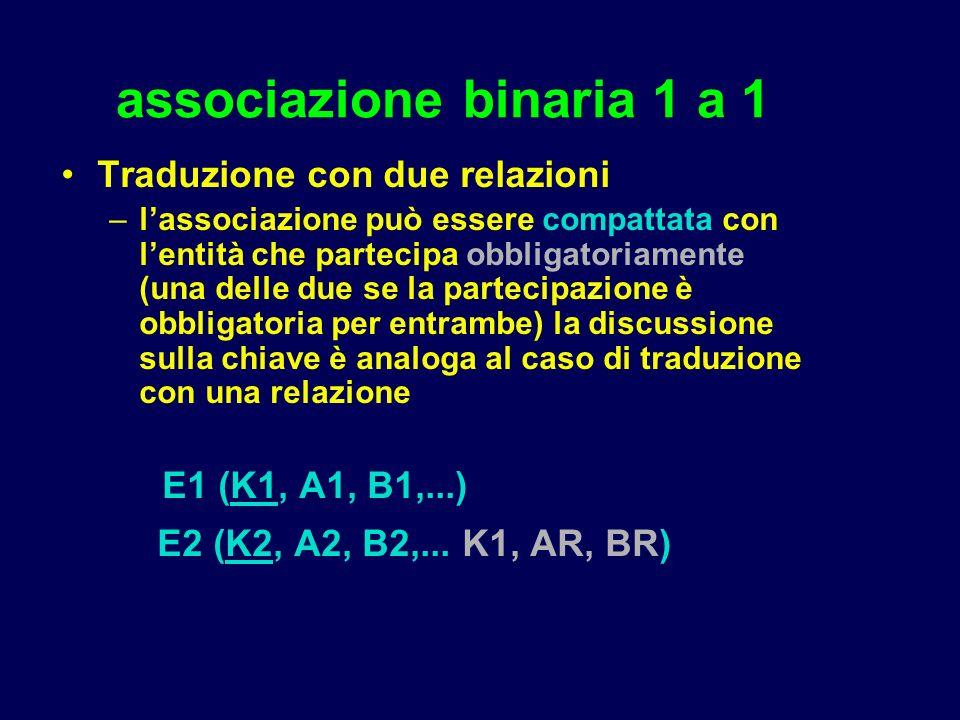 associazione binaria 1 a 1 Traduzione con due relazioni –lassociazione può essere compattata con lentità che partecipa obbligatoriamente (una delle due se la partecipazione è obbligatoria per entrambe) la discussione sulla chiave è analoga al caso di traduzione con una relazione E1 (K1, A1, B1,...) E2 (K2, A2, B2,...