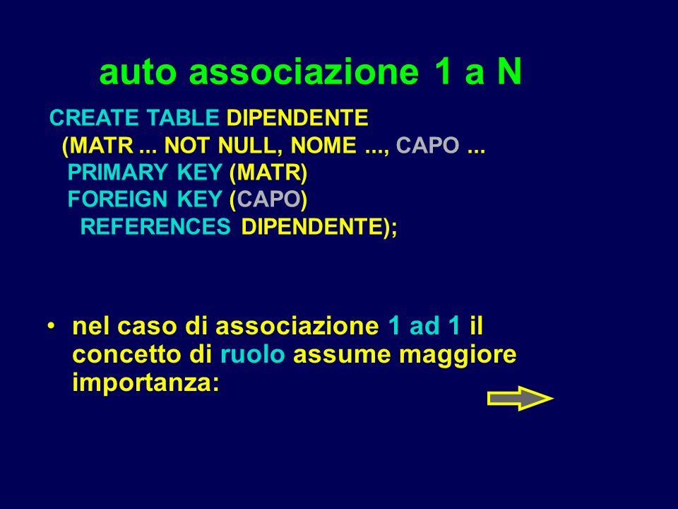 auto associazione 1 a N CREATE TABLE DIPENDENTE (MATR... NOT NULL, NOME..., CAPO... PRIMARY KEY (MATR) FOREIGN KEY (CAPO) REFERENCES DIPENDENTE); nel