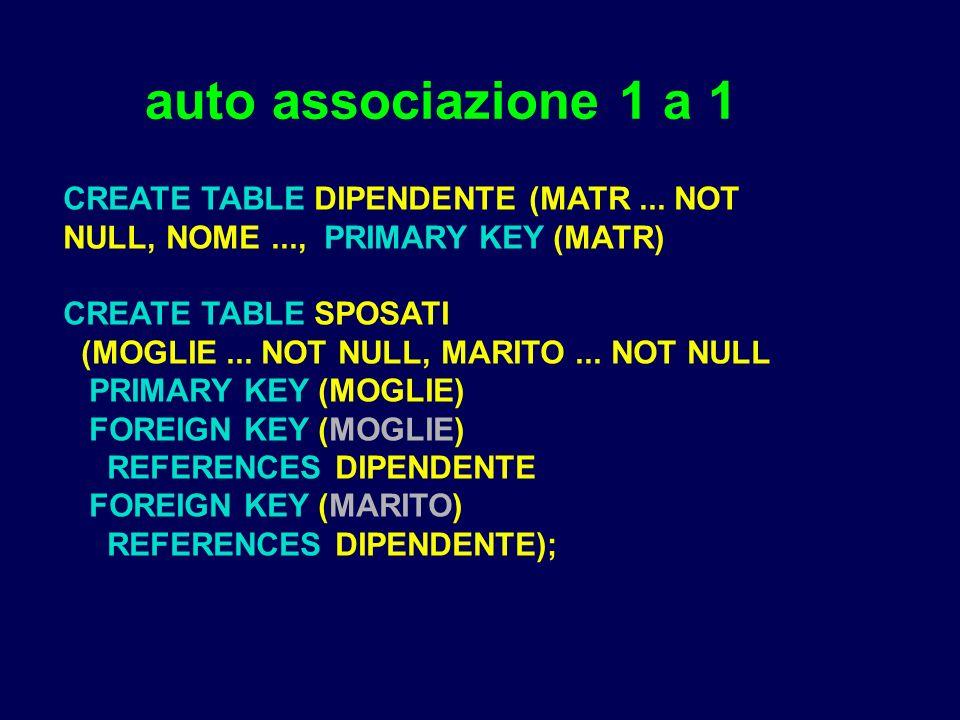 auto associazione 1 a 1 CREATE TABLE DIPENDENTE (MATR... NOT NULL, NOME..., PRIMARY KEY (MATR) CREATE TABLE SPOSATI (MOGLIE... NOT NULL, MARITO... NOT