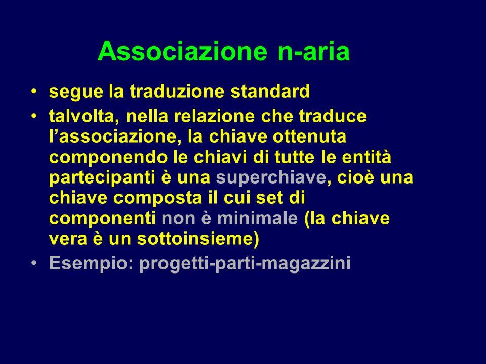 Associazione n-aria segue la traduzione standard talvolta, nella relazione che traduce lassociazione, la chiave ottenuta componendo le chiavi di tutte
