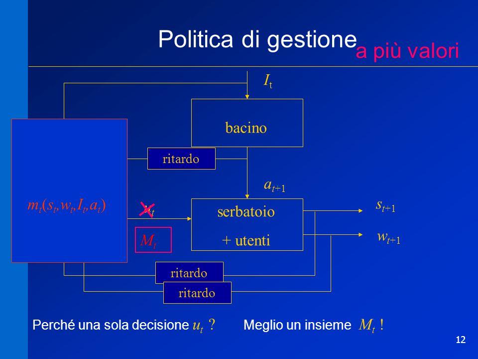 12 ritardo s t+1 w t+1 ItIt bacino serbatoio + utenti a t+1 utut Politica di gestione Perché una sola decisione u t .