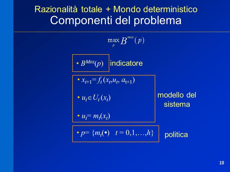 18 Razionalità totale + Mondo deterministico Componenti del problema B Moz (p) p= {m t () t = 0,1,…,h} p= {m t () t = 0,1,…,h} x t+1 = f t (x t,u t, a t+1 ) u t = m t (x t ) u t U t (x t ) indicatore modello del sistema politica