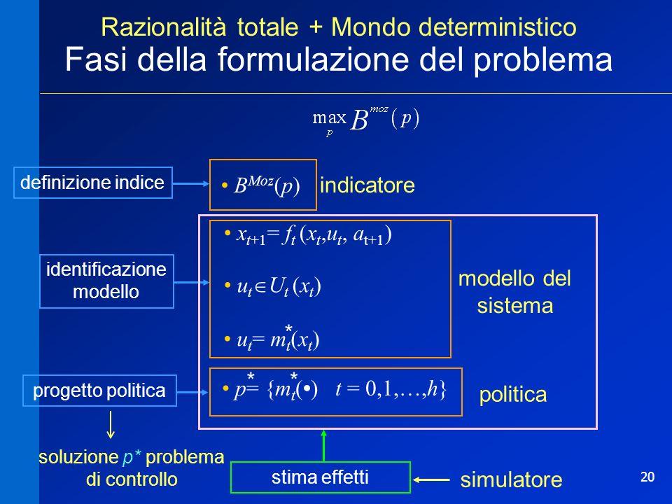 20 Razionalità totale + Mondo deterministico Fasi della formulazione del problema B Moz (p) p= {m t () t = 0,1,…,h} p= {m t () t = 0,1,…,h} x t+1 = f t (x t,u t, a t+1 ) u t = m t (x t ) u t U t (x t ) indicatore modello del sistema politica definizione indice soluzione p* problema di controllo progetto politicaidentificazione modello simulatore * * * stima effetti