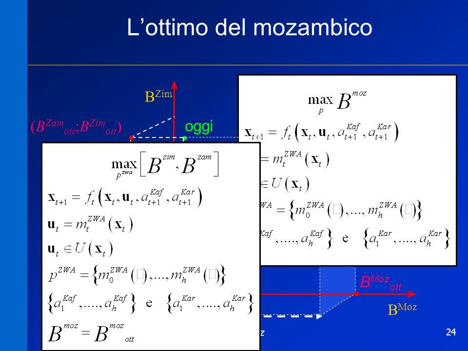24 B Zim B Moz B Zam (B Zam ott ;B Zim ott ) oggi utopia B Moz con B Moz ott D F E Lottimo del mozambico B Moz