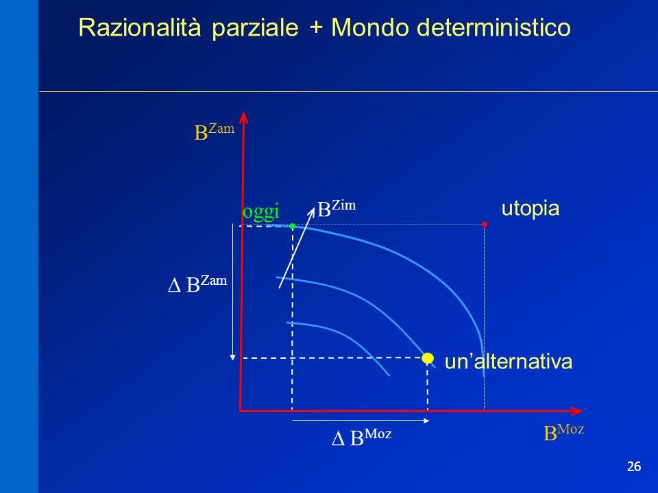 26 B Moz B Zam B Zim B Zam B Moz Razionalità parziale + Mondo deterministico utopia oggi unalternativa