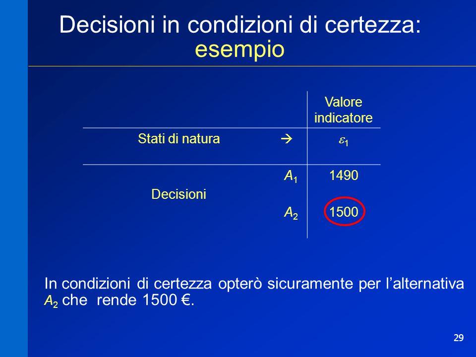 29 Decisioni in condizioni di certezza: esempio In condizioni di certezza opterò sicuramente per lalternativa A 2 che rende 1500.