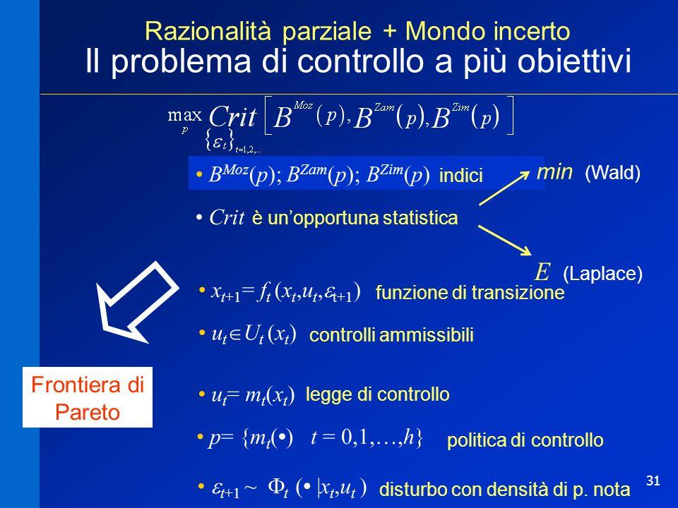 31 indice B Moz (p) Razionalità parziale + Mondo incerto Il problema di controllo a più obiettivi controlli ammissibili legge di controllo funzione di transizione politica di controllo p= {m t () t = 0,1,…,h} p= {m t () t = 0,1,…,h} x t+1 = f t (x t,u t, t+1 ) u t = m t (x t ) u t U t (x t ) B Moz (p); B Zam (p); B Zim (p) indici Crit E (Laplace) min (Wald) disturbo con densità di p.
