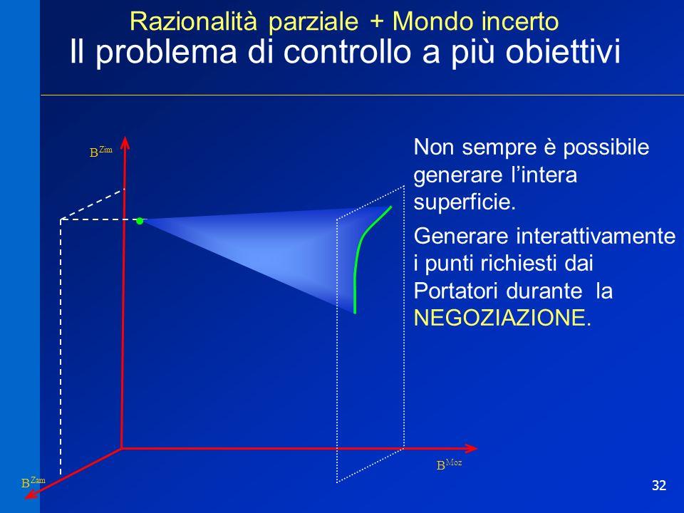 32 Razionalità parziale + Mondo incerto Il problema di controllo a più obiettivi B Zim B Moz B Zam Non sempre è possibile generare lintera superficie.