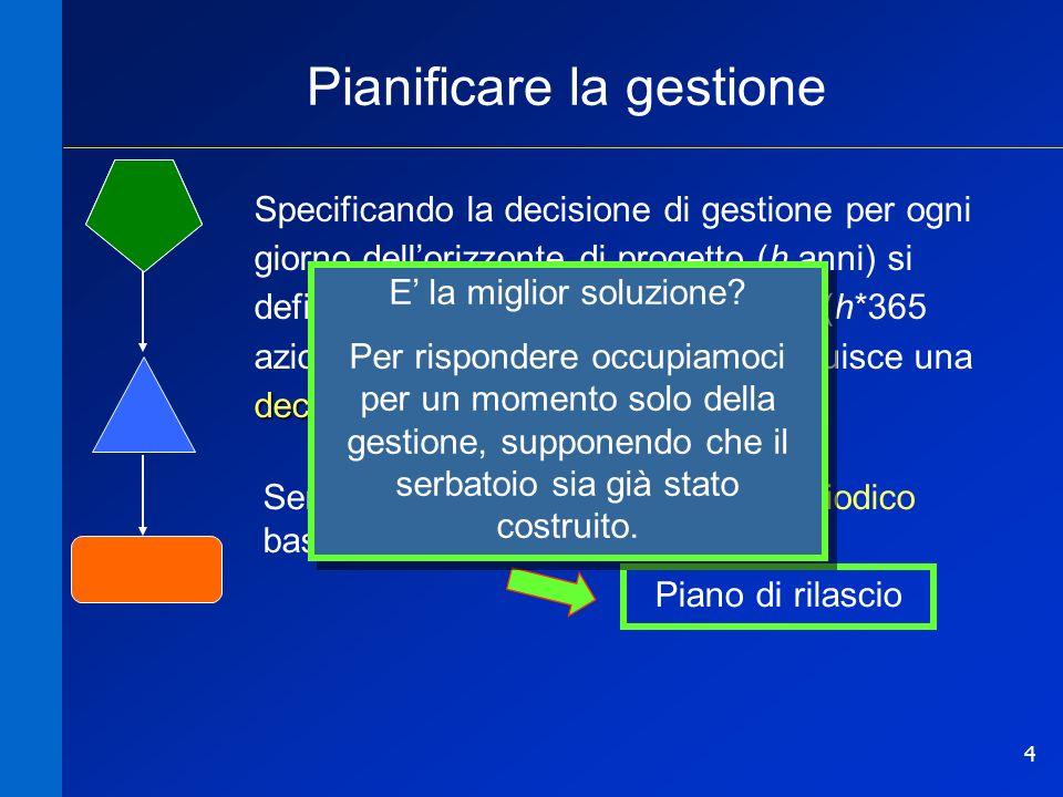 4 Pianificare la gestione Semplificazione: se il sistema è periodico bastano 365 decisioni di gestione.