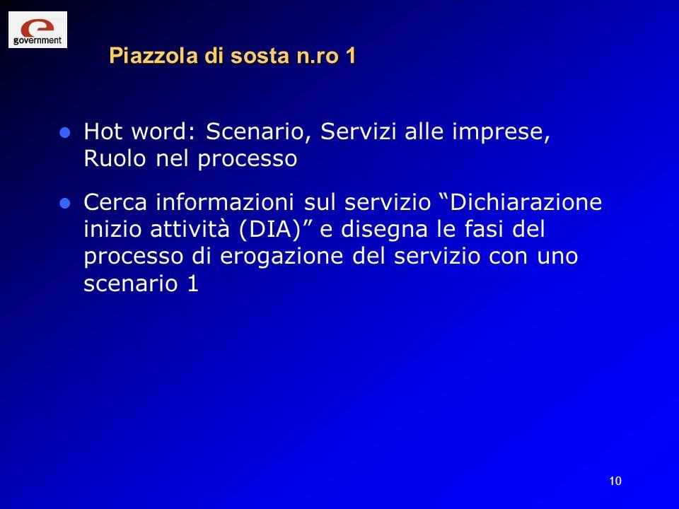 10 Piazzola di sosta n.ro 1 Hot word: Scenario, Servizi alle imprese, Ruolo nel processo Cerca informazioni sul servizio Dichiarazione inizio attività