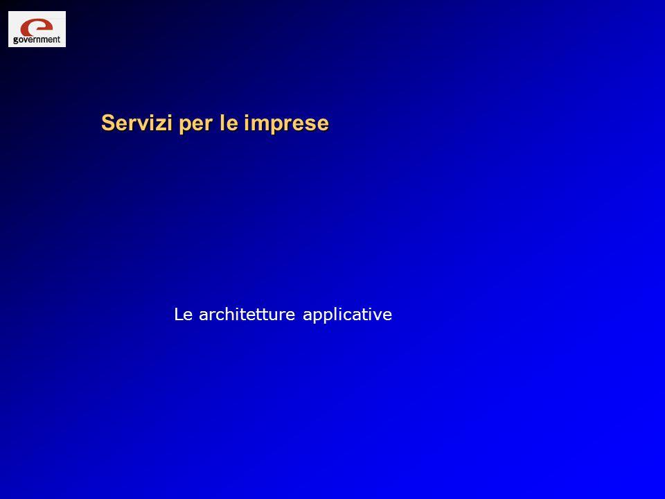 Servizi per le imprese Le architetture applicative