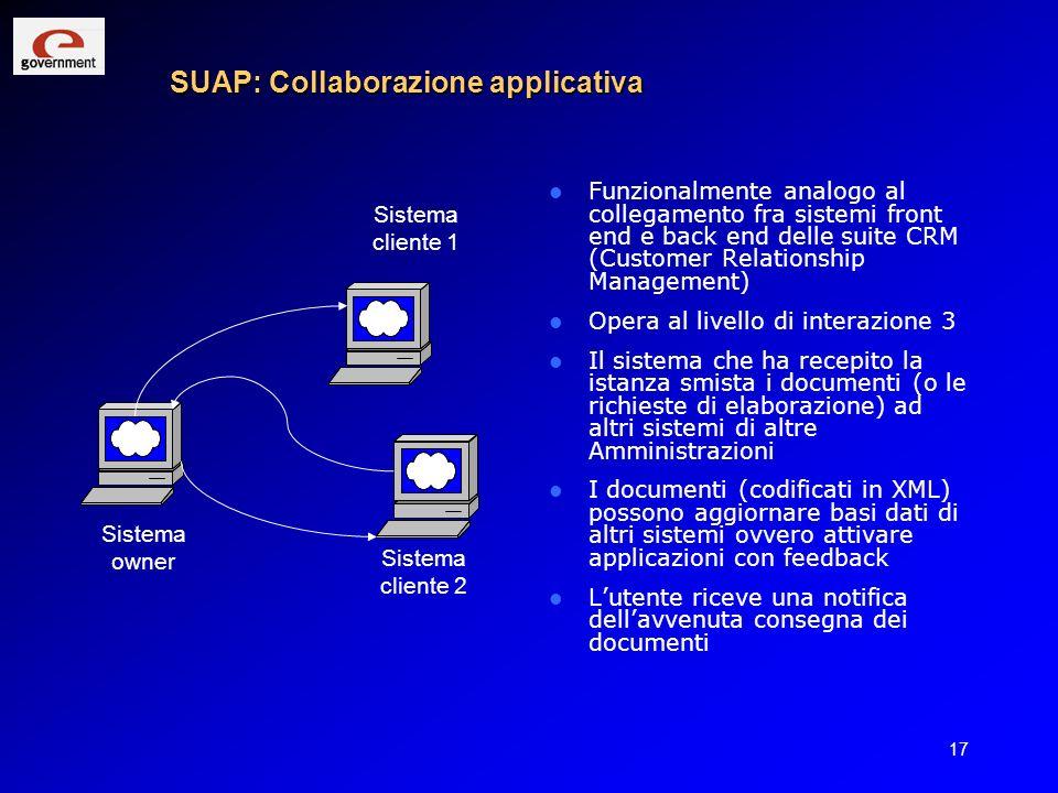 17 SUAP: Collaborazione applicativa Funzionalmente analogo al collegamento fra sistemi front end e back end delle suite CRM (Customer Relationship Man