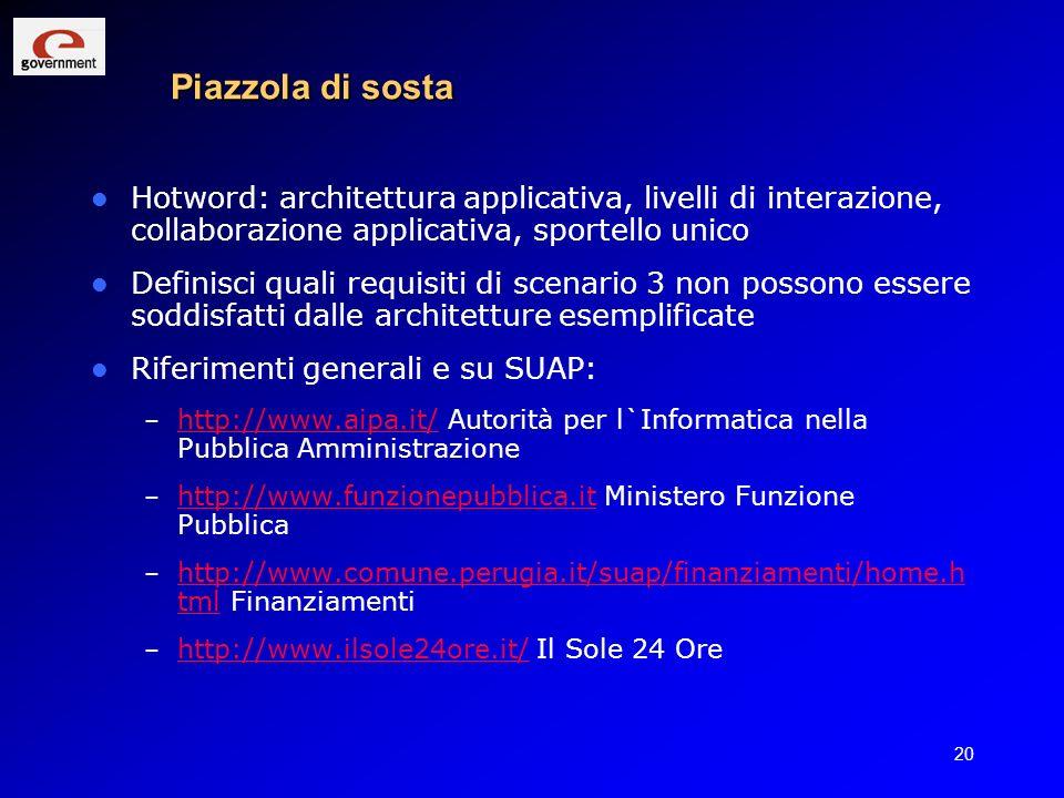 20 Piazzola di sosta Hotword: architettura applicativa, livelli di interazione, collaborazione applicativa, sportello unico Definisci quali requisiti