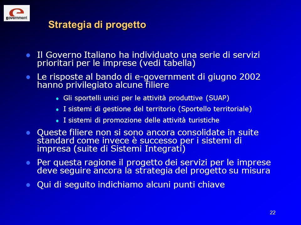 22 Strategia di progetto Il Governo Italiano ha individuato una serie di servizi prioritari per le imprese (vedi tabella) Le risposte al bando di e-go