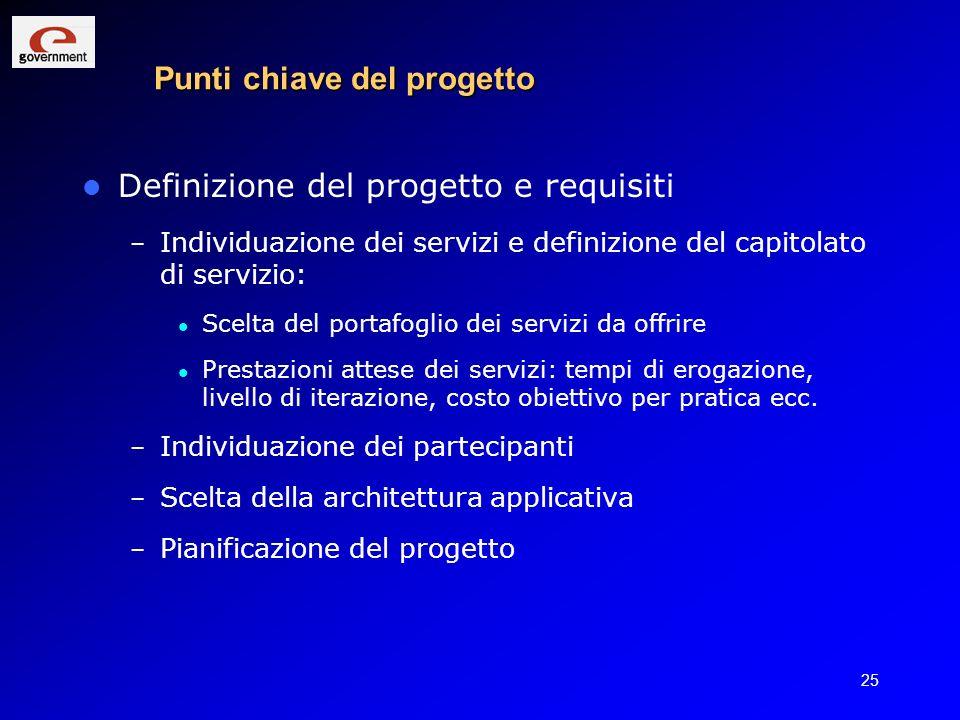 25 Punti chiave del progetto Definizione del progetto e requisiti – Individuazione dei servizi e definizione del capitolato di servizio: Scelta del po