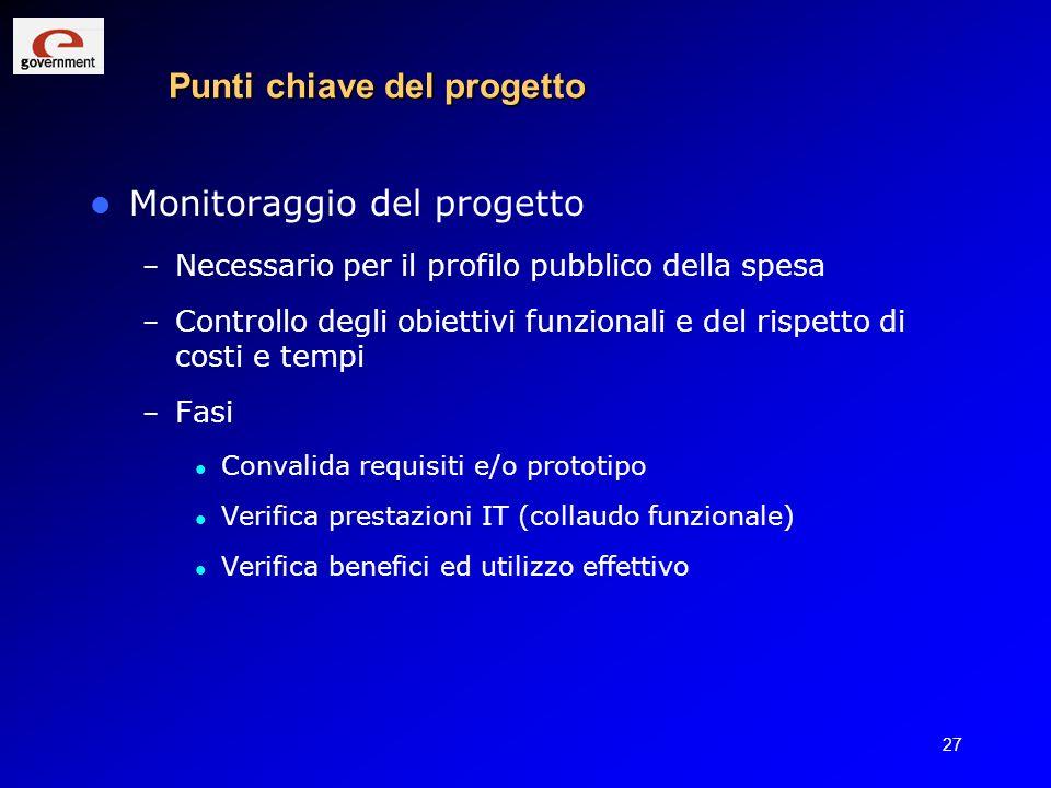 27 Punti chiave del progetto Monitoraggio del progetto – Necessario per il profilo pubblico della spesa – Controllo degli obiettivi funzionali e del r