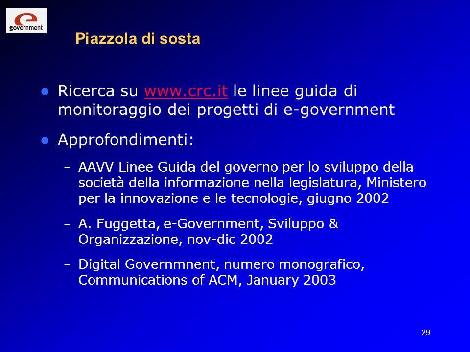 29 Piazzola di sosta Ricerca su www.crc.it le linee guida di monitoraggio dei progetti di e-governmentwww.crc.it Approfondimenti: – AAVV Linee Guida d