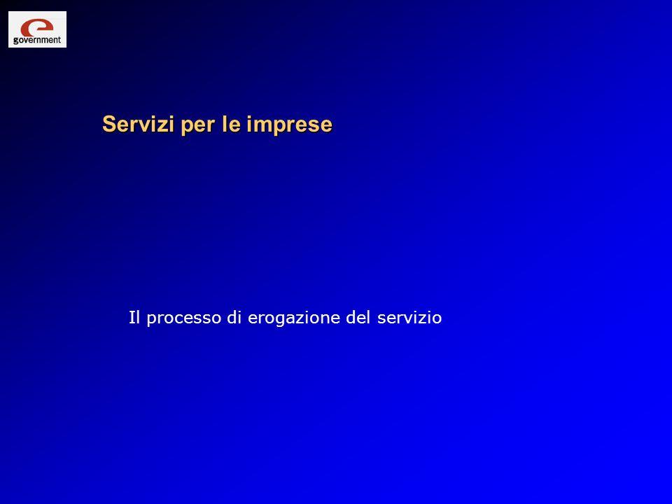 Servizi per le imprese Il processo di erogazione del servizio