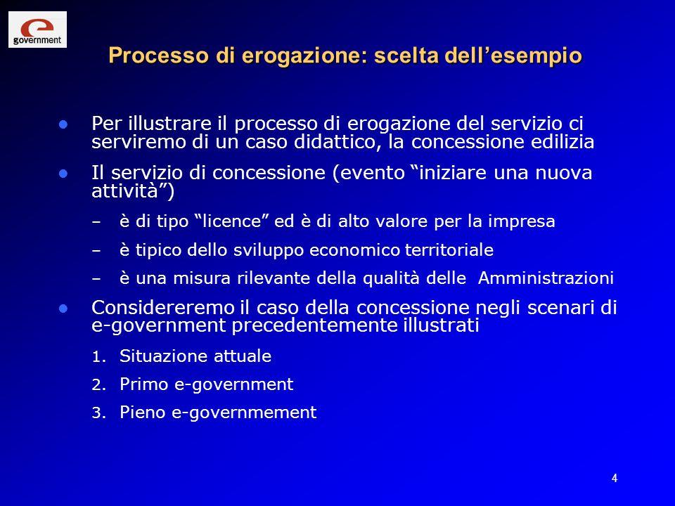 4 Processo di erogazione: scelta dellesempio Per illustrare il processo di erogazione del servizio ci serviremo di un caso didattico, la concessione e