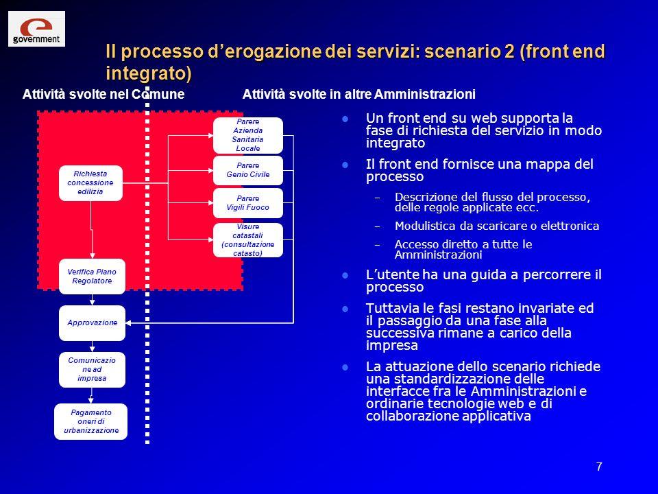 7 Il processo derogazione dei servizi: scenario 2 (front end integrato) Un front end su web supporta la fase di richiesta del servizio in modo integra