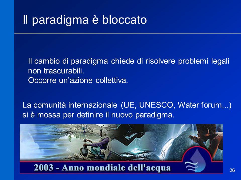 26 Il paradigma è bloccato Il cambio di paradigma chiede di risolvere problemi legali non trascurabili. Occorre unazione collettiva. La comunità inter