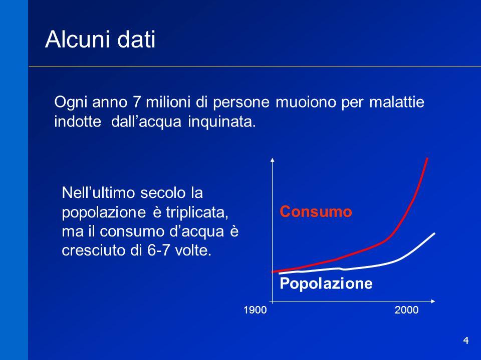 4 Alcuni dati Ogni anno 7 milioni di persone muoiono per malattie indotte dallacqua inquinata. Nellultimo secolo la popolazione è triplicata, ma il co
