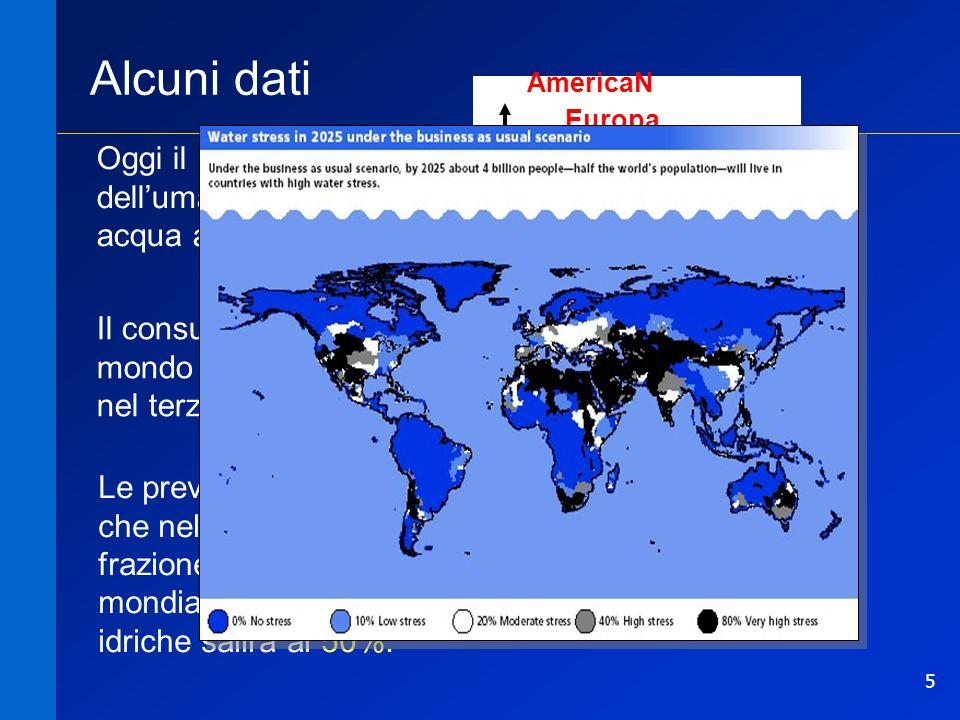 5 Alcuni dati Le previsioni dicono che nel 2025 la frazione di popolazione mondiale con carenze idriche salirà al 50%. Oggi il 30% dellumanità non ha