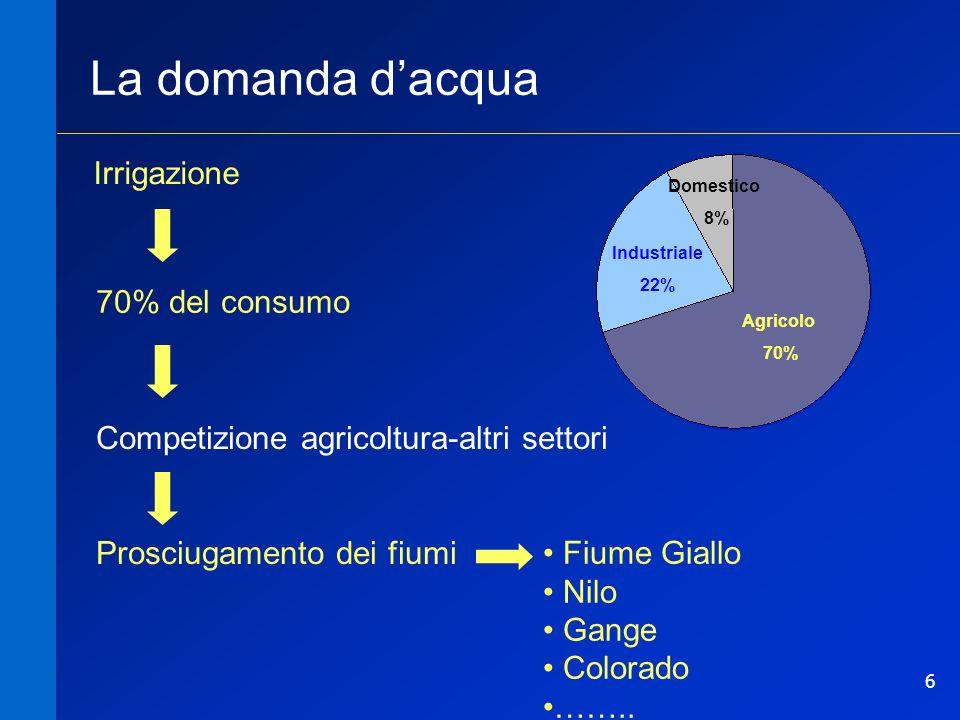 6 La domanda dacqua 70% del consumo Competizione agricoltura-altri settori Prosciugamento dei fiumi Fiume Giallo Nilo Gange Colorado …….. Irrigazione