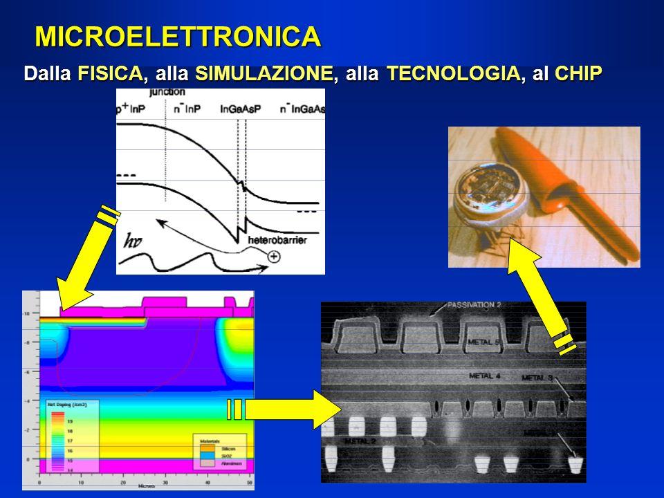 Dalla FISICA, alla SIMULAZIONE, alla TECNOLOGIA, al CHIP MICROELETTRONICA
