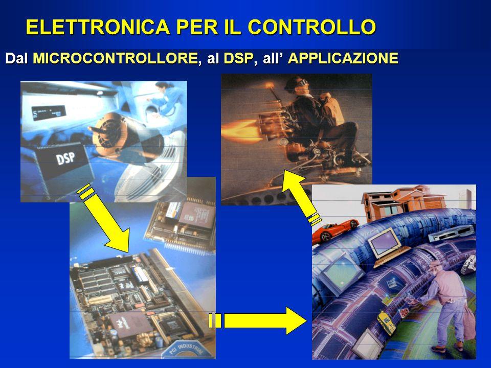 Dal MICROCONTROLLORE, al DSP, all APPLICAZIONE ELETTRONICA PER IL CONTROLLO