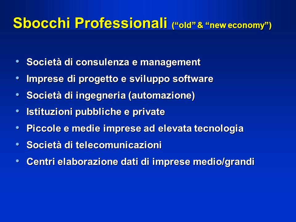 Sbocchi Professionali (old & new economy) Società di consulenza e management Società di consulenza e management Imprese di progetto e sviluppo softwar