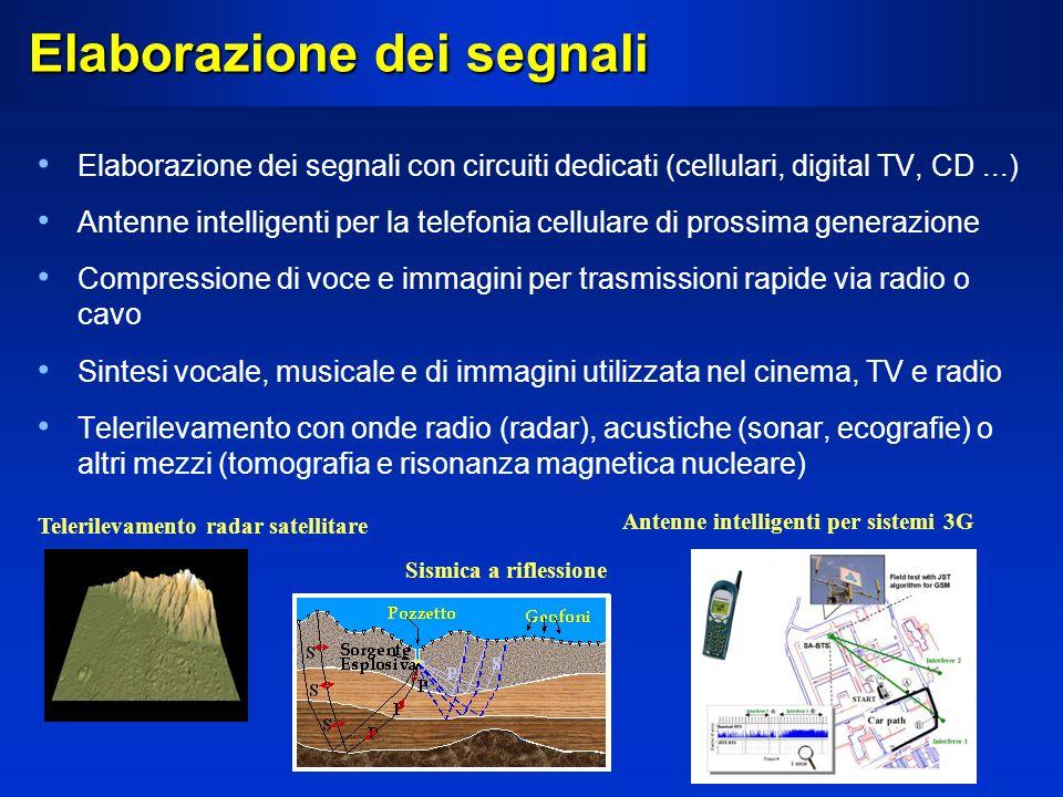 Elaborazione dei segnali Elaborazione dei segnali con circuiti dedicati (cellulari, digital TV, CD...) Antenne intelligenti per la telefonia cellulare