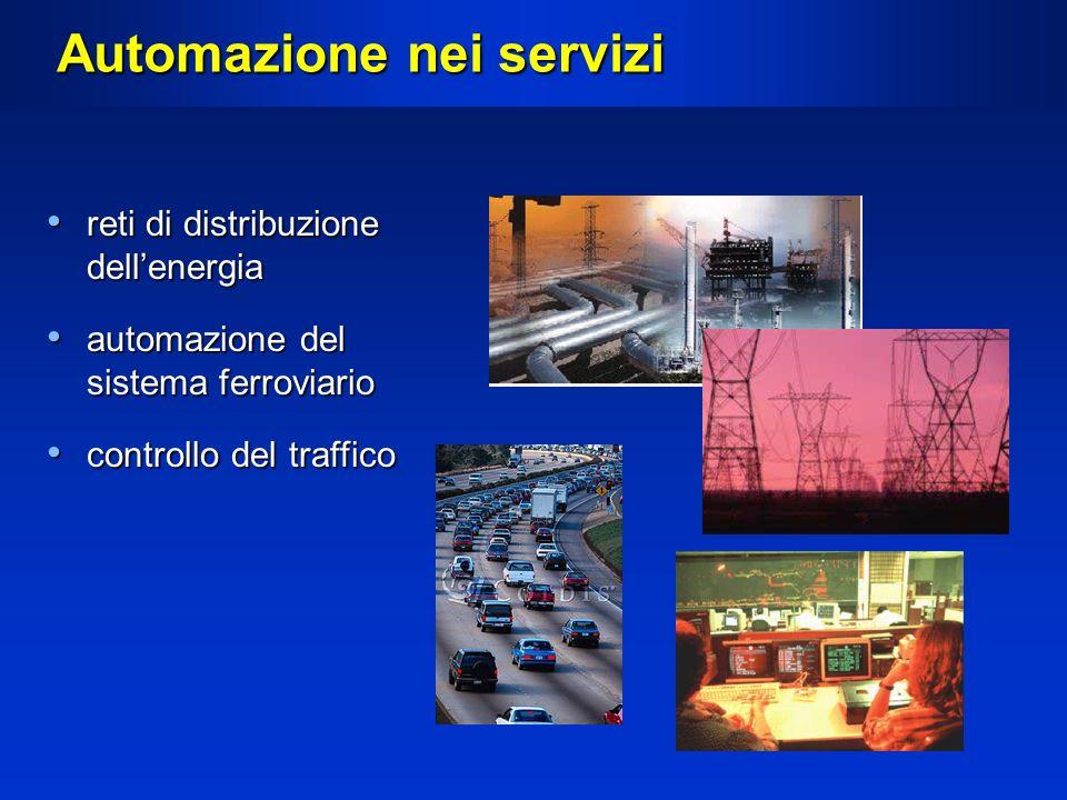 Automazione nei servizi reti di distribuzione dellenergia reti di distribuzione dellenergia automazione del sistema ferroviario automazione del sistem