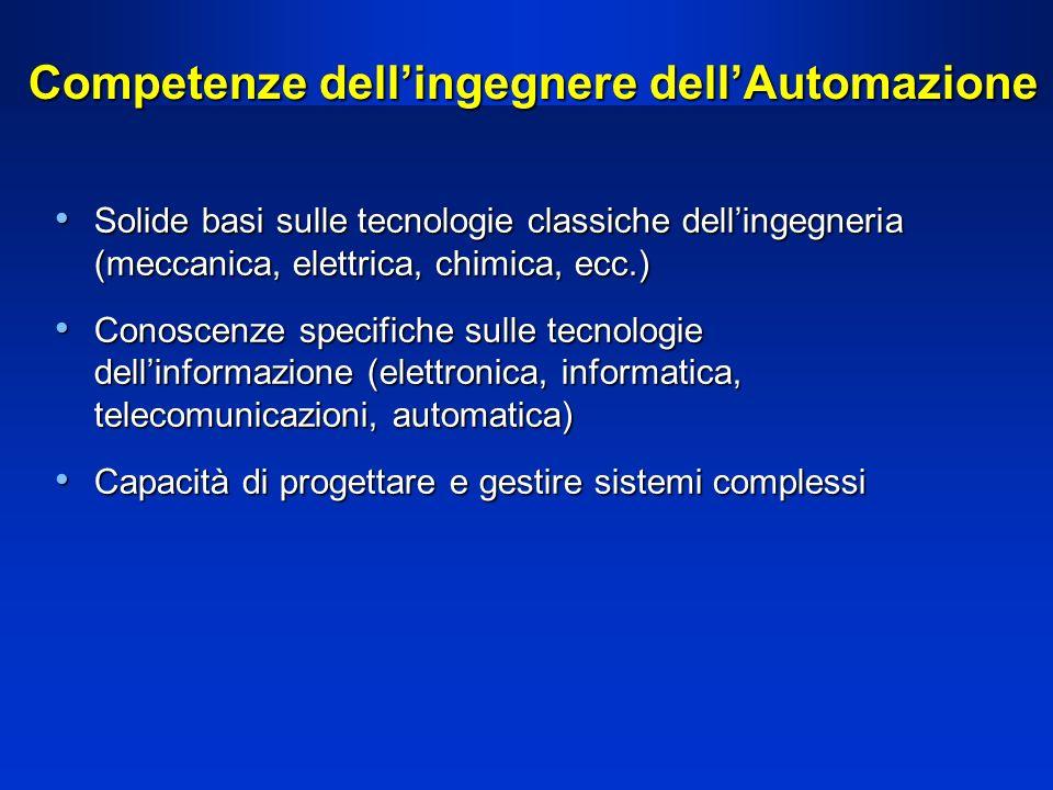 Competenze dellingegnere dellAutomazione Solide basi sulle tecnologie classiche dellingegneria (meccanica, elettrica, chimica, ecc.) Solide basi sulle