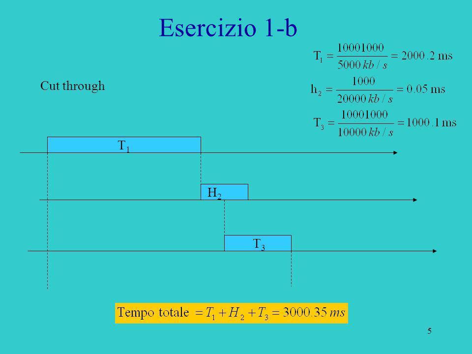 6 Esercizio 2 1) Un flusso musicale della velocità di 200 kb/s viene incapsulato in pacchetti che contengono 20 ms di musica.