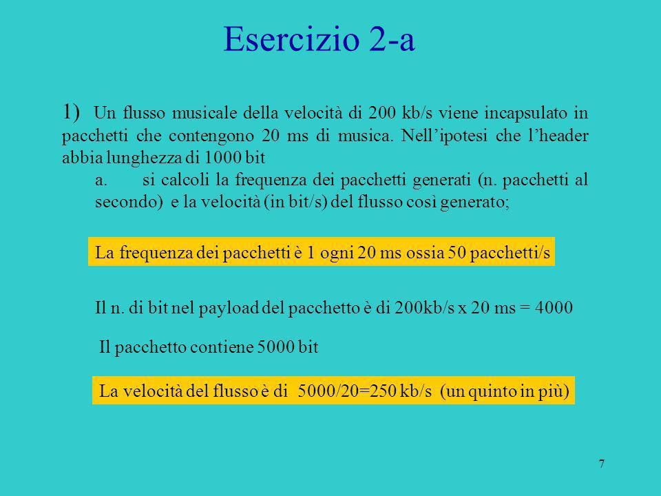 7 Esercizio 2-a 1) Un flusso musicale della velocità di 200 kb/s viene incapsulato in pacchetti che contengono 20 ms di musica. Nellipotesi che lheade