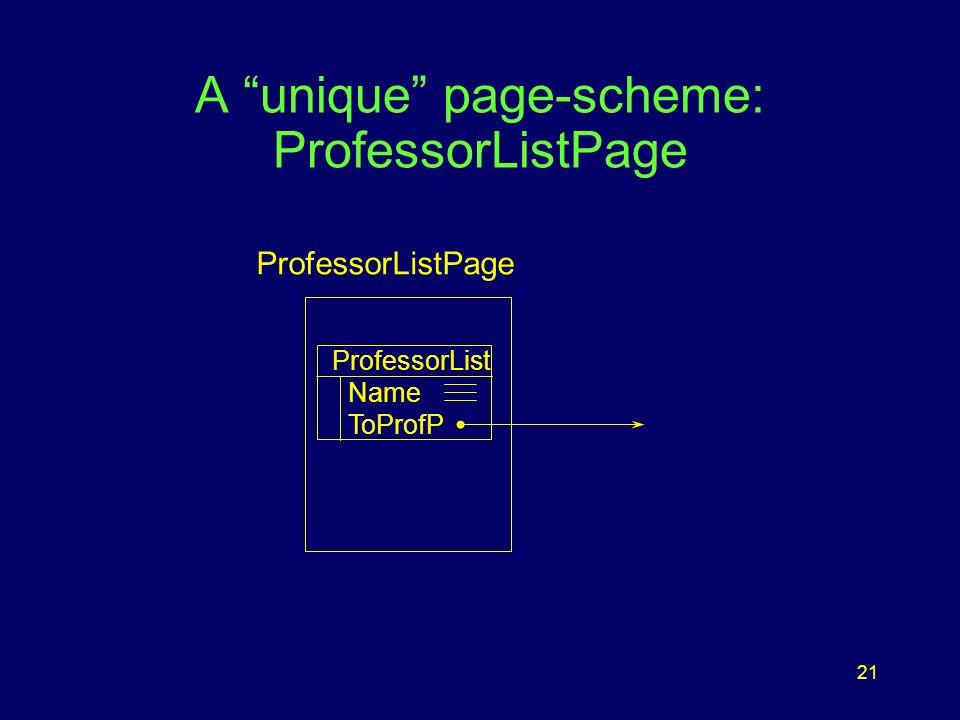 21 A unique page-scheme: ProfessorListPage ProfessorListPage ProfessorList Name ToProfP