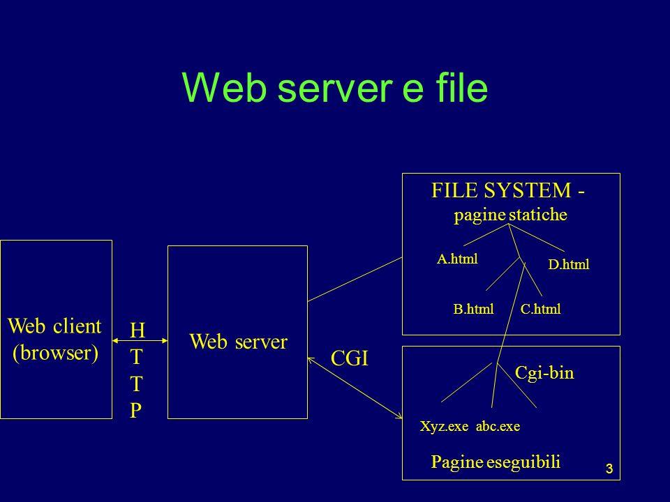 3 Web server e file Web server FILE SYSTEM - pagine statiche A.html B.htmlC.html D.html Cgi-bin Xyz.exeabc.exe Pagine eseguibili CGI HTTPHTTP Web client (browser)