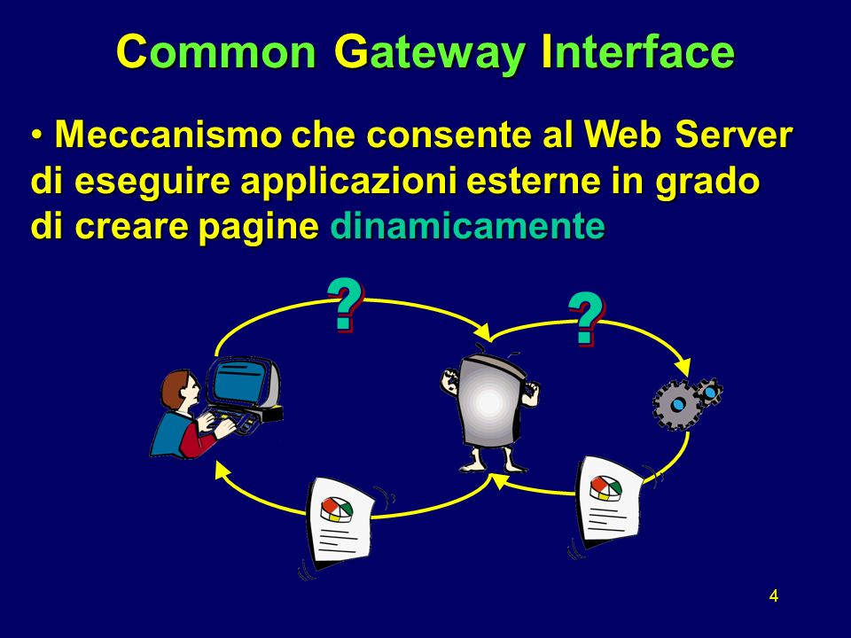 4 Common Gateway Interface Meccanismo che consente al Web Server di eseguire applicazioni esterne in grado di creare pagine dinamicamente Meccanismo che consente al Web Server di eseguire applicazioni esterne in grado di creare pagine dinamicamente