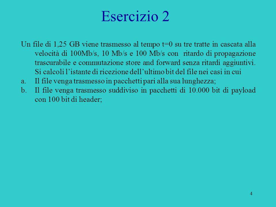 4 Esercizio 2 Un file di 1,25 GB viene trasmesso al tempo t=0 su tre tratte in cascata alla velocità di 100Mb/s, 10 Mb/s e 100 Mb/s con ritardo di propagazione trascurabile e commutazione store and forward senza ritardi aggiuntivi.