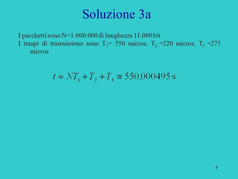 8 Soluzione 3a I pacchetti sono N=1.000.000 di lunghezza 11.000 bit I tempi di trasmissione sono T 1 = 550 micros, T 2 =220 micros, T 3 =275 micros