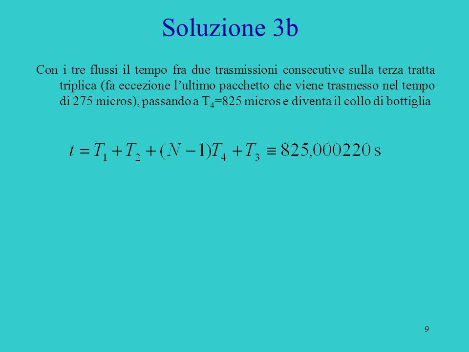 9 Soluzione 3b Con i tre flussi il tempo fra due trasmissioni consecutive sulla terza tratta triplica (fa eccezione lultimo pacchetto che viene trasmesso nel tempo di 275 micros), passando a T 4 =825 micros e diventa il collo di bottiglia