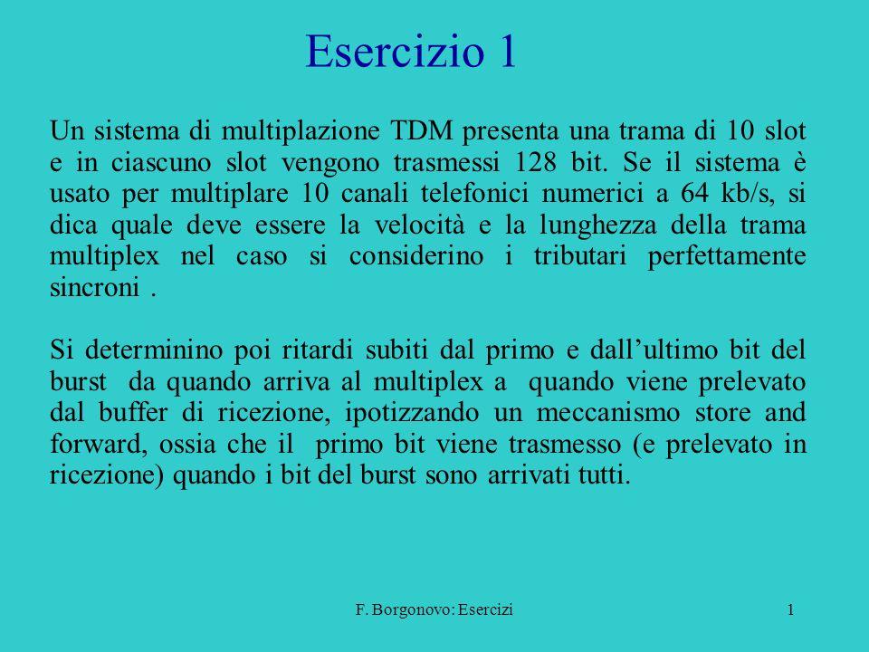 F. Borgonovo: Esercizi1 Esercizio 1 Un sistema di multiplazione TDM presenta una trama di 10 slot e in ciascuno slot vengono trasmessi 128 bit. Se il