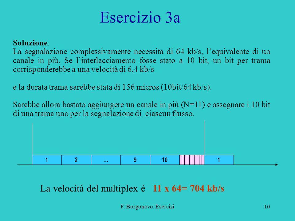 F. Borgonovo: Esercizi10 Esercizio 3a Soluzione. La segnalazione complessivamente necessita di 64 kb/s, lequivalente di un canale in più. Se linterlac