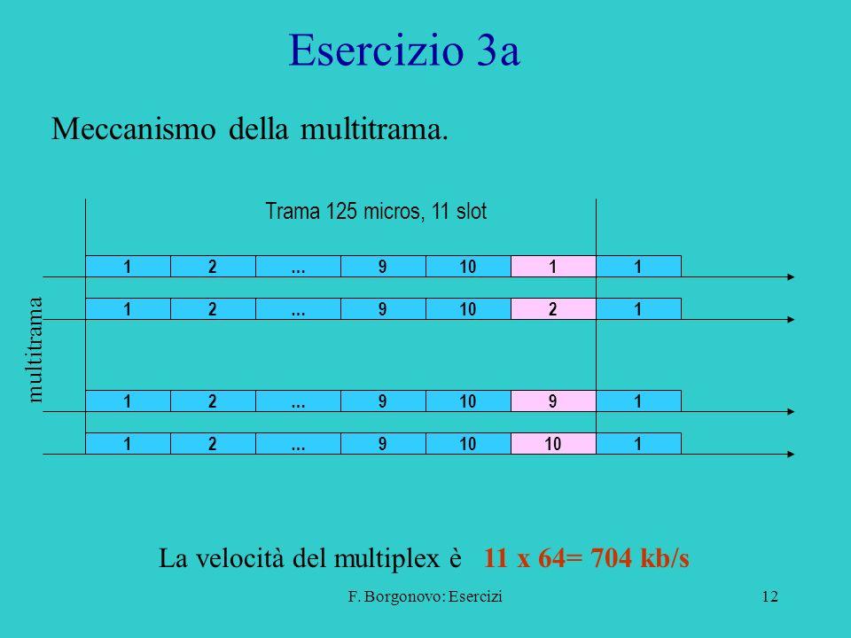 F. Borgonovo: Esercizi12 Esercizio 3a Meccanismo della multitrama. La velocità del multiplex è 11 x 64= 704 kb/s 1291011 129 12 129 19 129 1 … … … … m