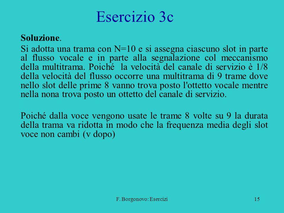 F. Borgonovo: Esercizi15 Esercizio 3c Soluzione. Si adotta una trama con N=10 e si assegna ciascuno slot in parte al flusso vocale e in parte alla seg