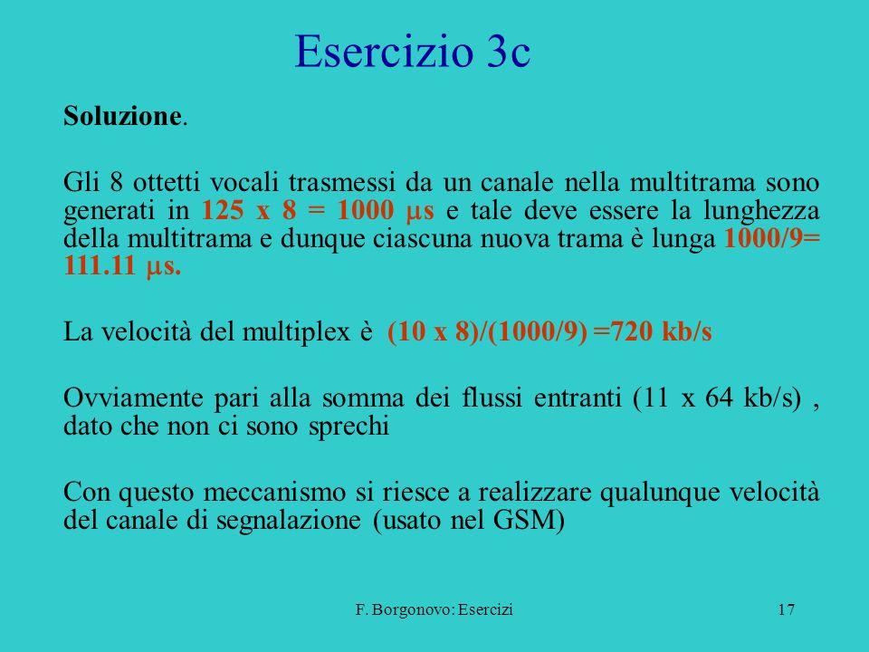 F. Borgonovo: Esercizi17 Esercizio 3c Soluzione. Gli 8 ottetti vocali trasmessi da un canale nella multitrama sono generati in 125 x 8 = 1000 s e tale