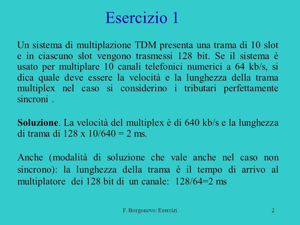 F. Borgonovo: Esercizi2 Esercizio 1 Un sistema di multiplazione TDM presenta una trama di 10 slot e in ciascuno slot vengono trasmessi 128 bit. Se il